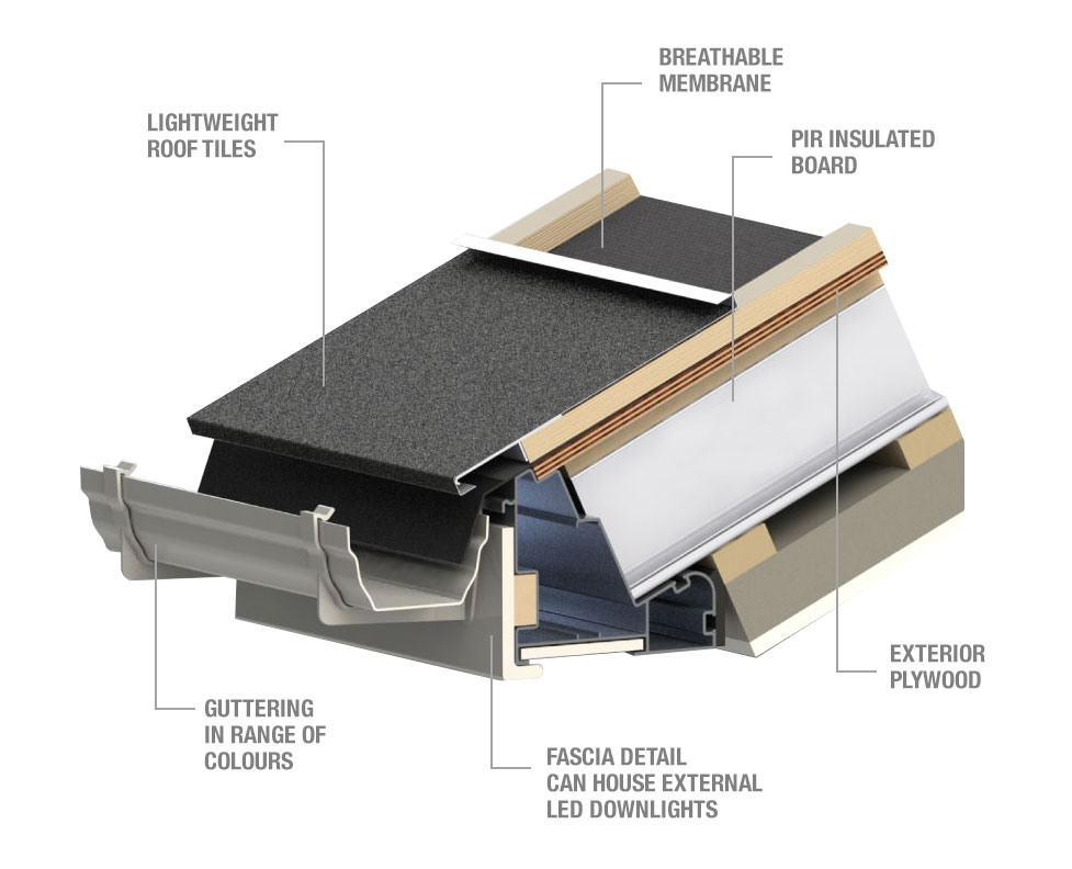 SupaLite tiled roof section diagram